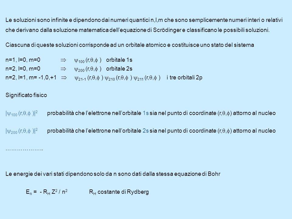 n,l,m (r,, ) = R n,l (r )Y l,m (, )