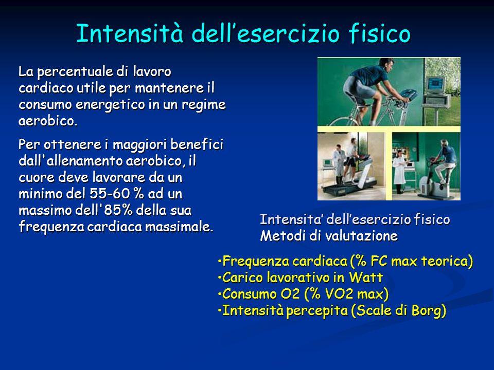 Intensità dellesercizio fisico La percentuale di lavoro cardiaco utile per mantenere il consumo energetico in un regime aerobico.