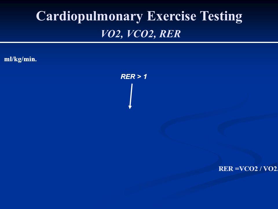 RER > 1 Cardiopulmonary Exercise Testing VO2, VCO2, RER RER =VCO2 / VO2. ml/kg/min.