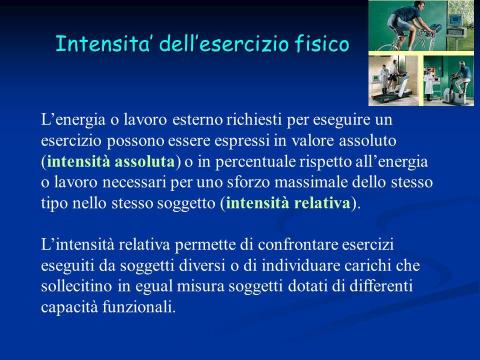 Intensita dellesercizio fisico Lenergia o lavoro esterno richiesti per eseguire un esercizio possono essere espressi in valore assoluto (intensità assoluta) o in percentuale rispetto allenergia o lavoro necessari per uno sforzo massimale dello stesso tipo nello stesso soggetto (intensità relativa).