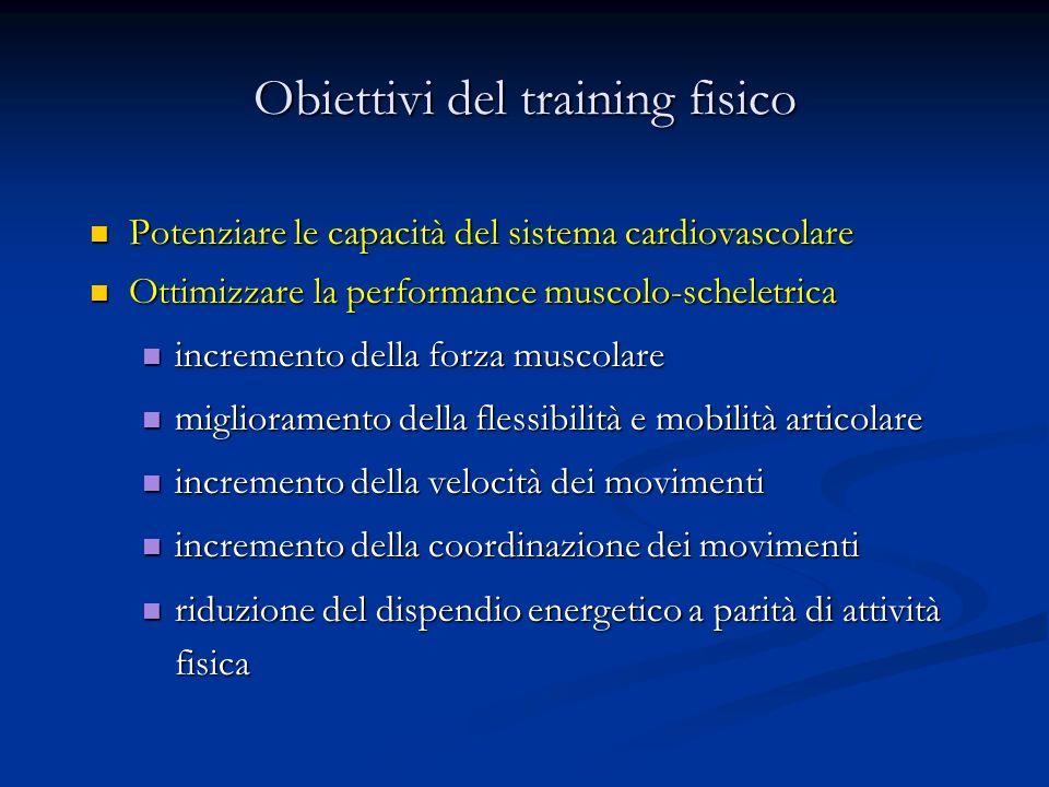 Obiettivi del training fisico Potenziare le capacità del sistema cardiovascolare Potenziare le capacità del sistema cardiovascolare Ottimizzare la performance muscolo-scheletrica Ottimizzare la performance muscolo-scheletrica incremento della forza muscolare incremento della forza muscolare miglioramento della flessibilità e mobilità articolare miglioramento della flessibilità e mobilità articolare incremento della velocità dei movimenti incremento della velocità dei movimenti incremento della coordinazione dei movimenti incremento della coordinazione dei movimenti riduzione del dispendio energetico a parità di attività fisica riduzione del dispendio energetico a parità di attività fisica