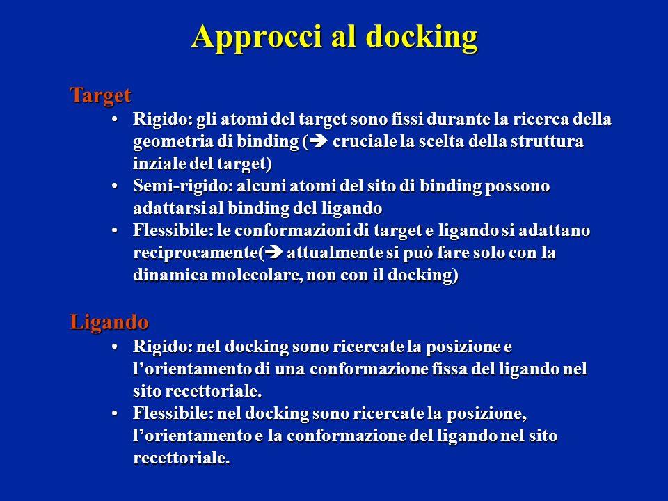 Approcci al docking Target Rigido: gli atomi del target sono fissi durante la ricerca della geometria di binding ( cruciale la scelta della struttura