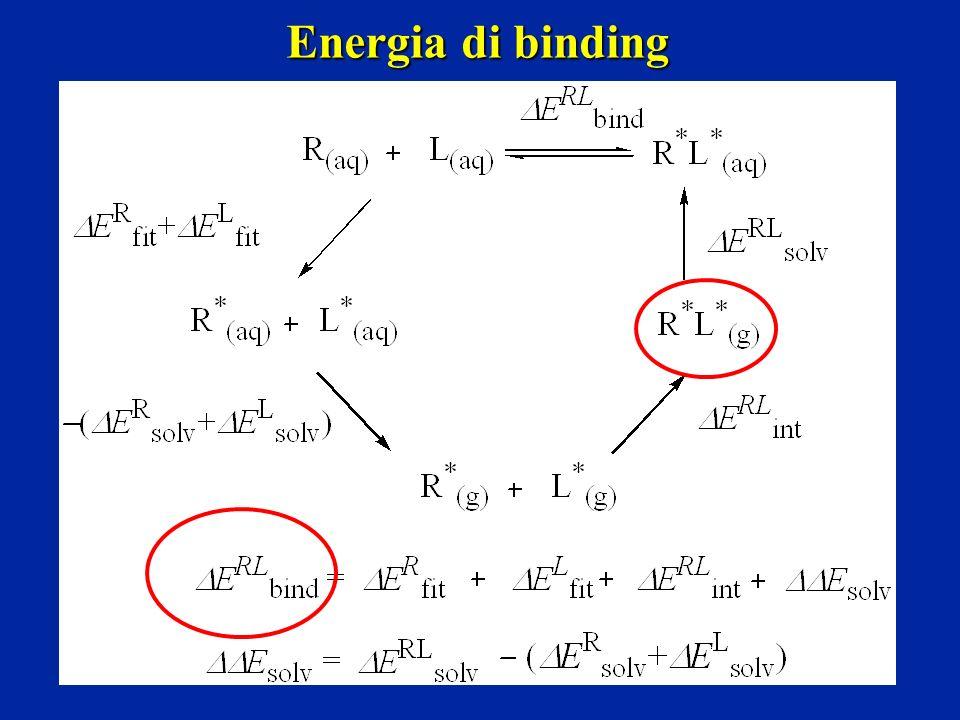 Energia di binding