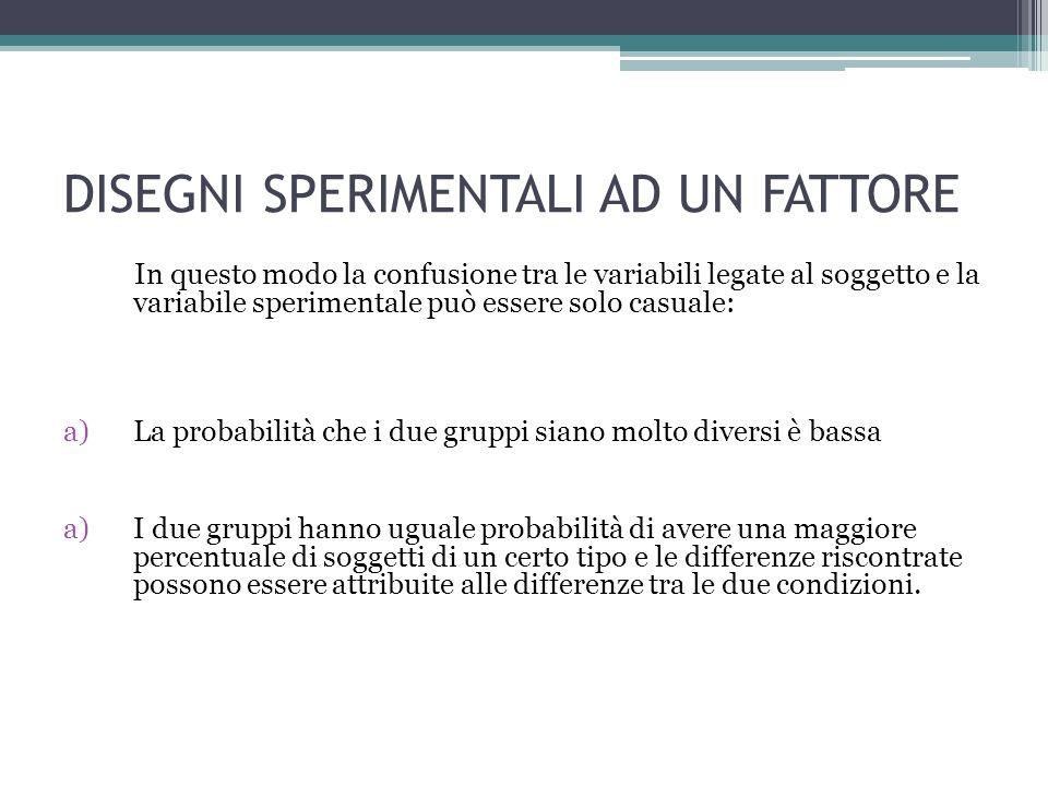 DISEGNI SPERIMENTALI AD UN FATTORE In questo modo la confusione tra le variabili legate al soggetto e la variabile sperimentale può essere solo casual