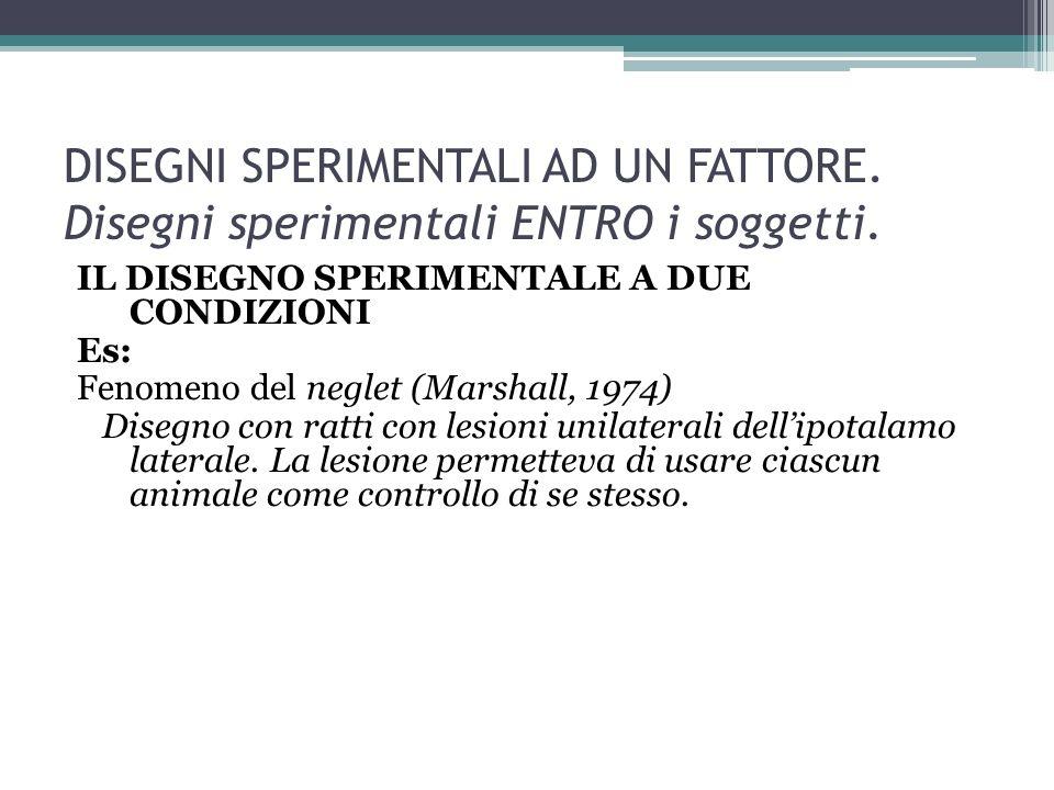 DISEGNI SPERIMENTALI AD UN FATTORE. Disegni sperimentali ENTRO i soggetti. IL DISEGNO SPERIMENTALE A DUE CONDIZIONI Es: Fenomeno del neglet (Marshall,