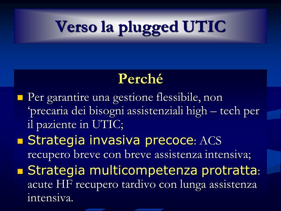 Verso la plugged UTIC Perché Per garantire una gestione flessibile, non precaria dei bisogni assistenziali high – tech per il paziente in UTIC; Per ga