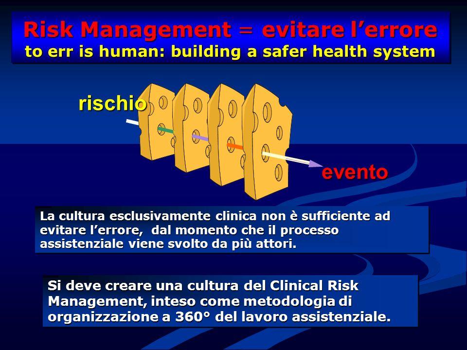 La cultura esclusivamente clinica non è sufficiente ad evitare lerrore, dal momento che il processo assistenziale viene svolto da più attori. Si deve