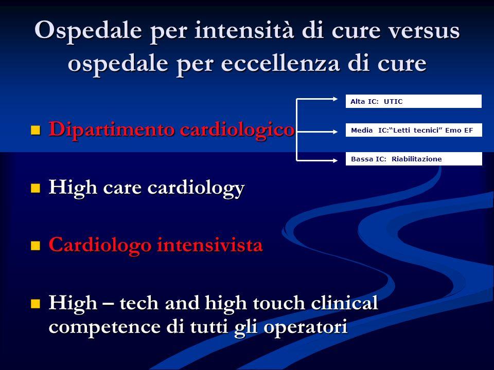 Ospedale per intensità di cure versus ospedale per eccellenza di cure Dipartimento cardiologico Dipartimento cardiologico High care cardiology High ca
