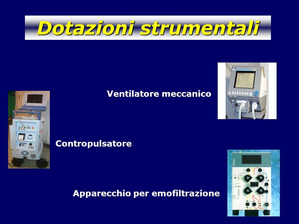 Dotazioni strumentali Ventilatore meccanico Contropulsatore Apparecchio per emofiltrazione