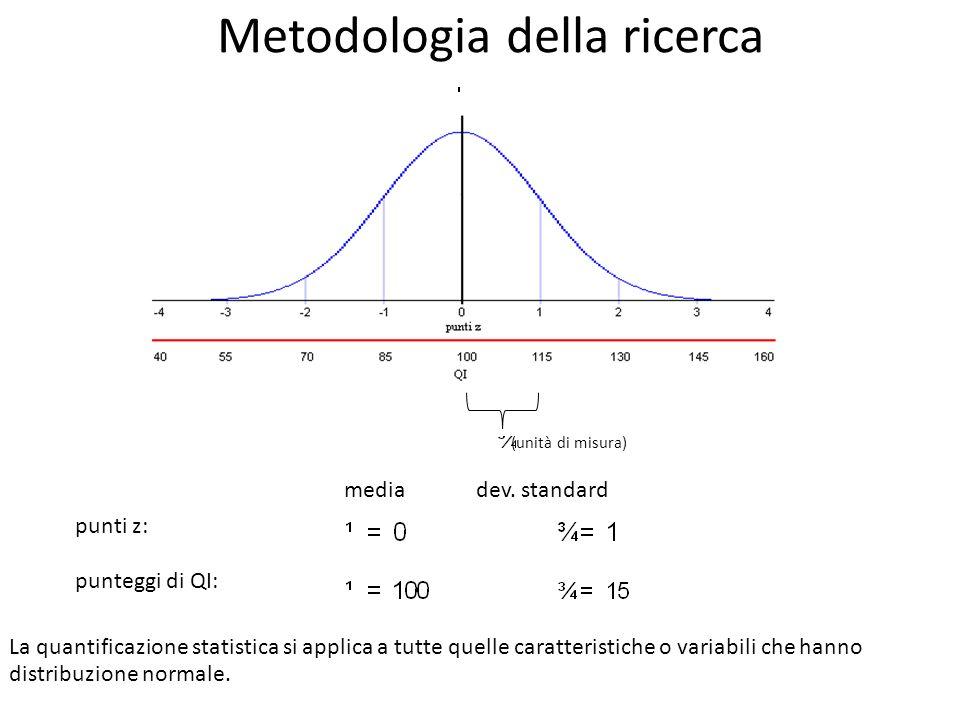 Metodologia della ricerca punti z: punteggi di QI: media dev. standard (unità di misura) La quantificazione statistica si applica a tutte quelle carat