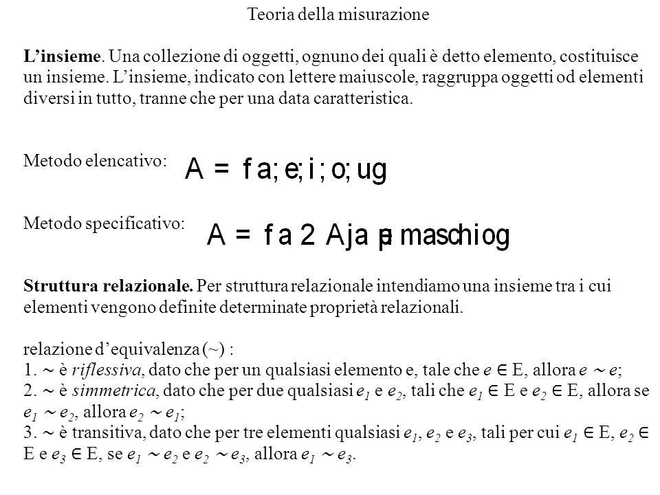 Teoria della misurazione Linsieme. Una collezione di oggetti, ognuno dei quali è detto elemento, costituisce un insieme. Linsieme, indicato con letter