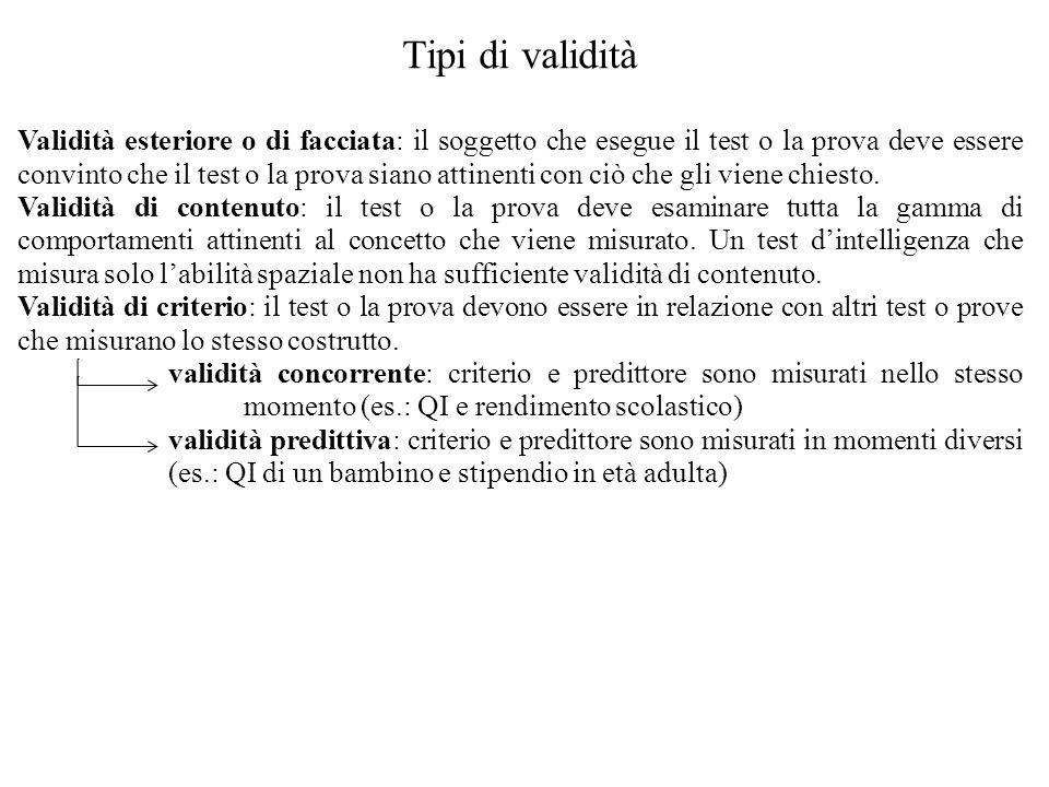 Tipi di validità Validità esteriore o di facciata: il soggetto che esegue il test o la prova deve essere convinto che il test o la prova siano attinen