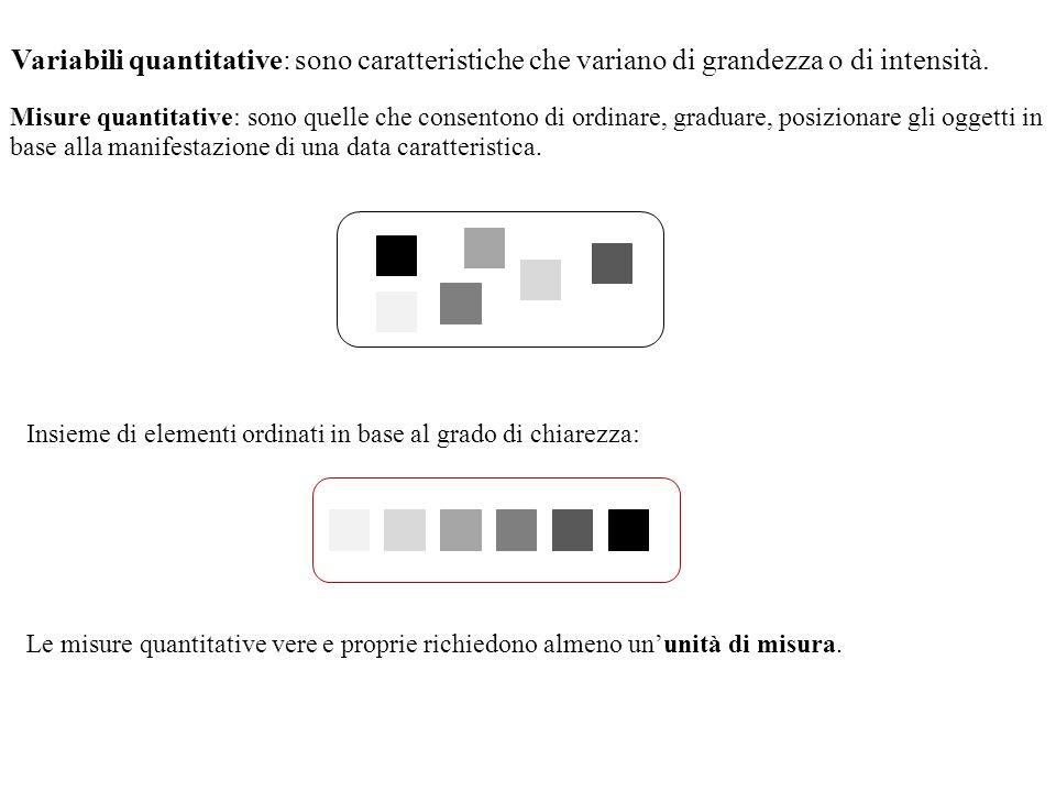 Misure quantitative: sono quelle che consentono di ordinare, graduare, posizionare gli oggetti in base alla manifestazione di una data caratteristica.