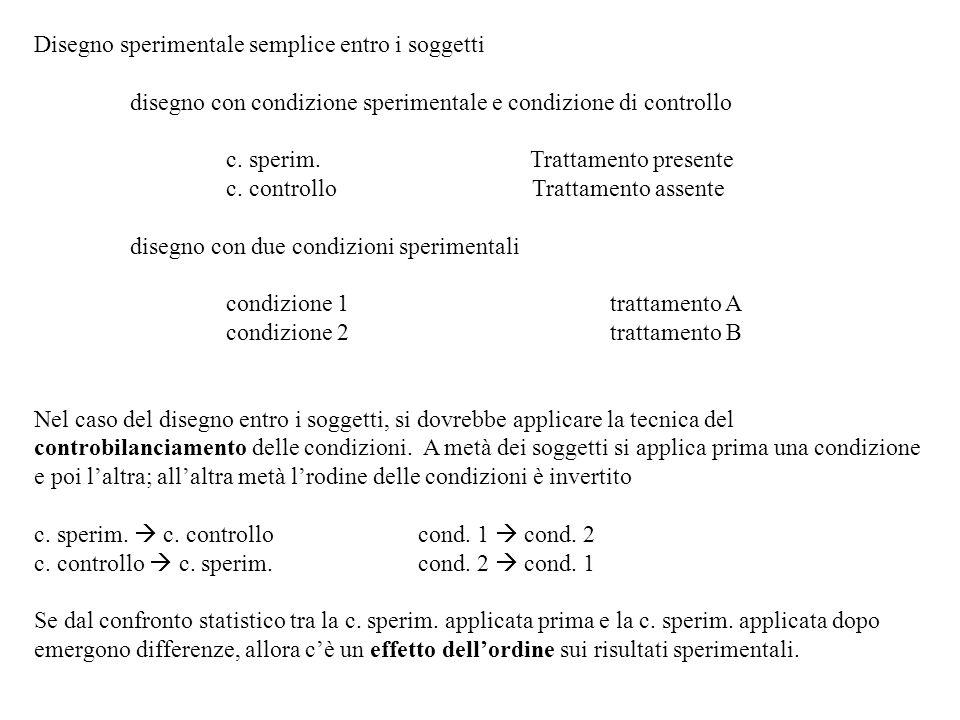 Disegno sperimentale semplice entro i soggetti disegno con condizione sperimentale e condizione di controllo c. sperim. Trattamento presente c. contro