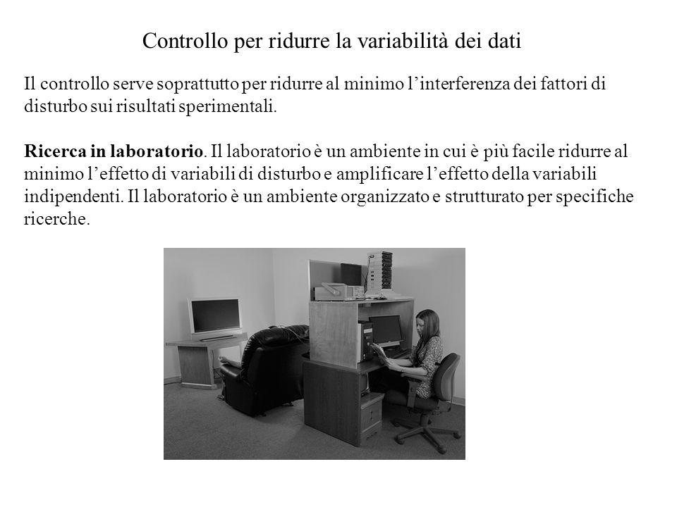 Controllo per ridurre la variabilità dei dati Il controllo serve soprattutto per ridurre al minimo linterferenza dei fattori di disturbo sui risultati