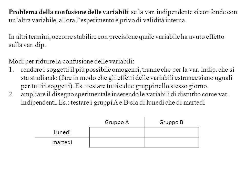 Problema della confusione delle variabili: se la var. indipendente si confonde con unaltra variabile, allora lesperimento è privo di validità interna.