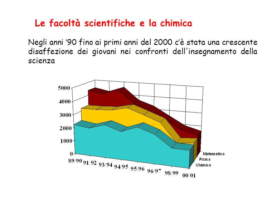 Negli anni 90 fino ai primi anni del 2000 cè stata una crescente disaffezione dei giovani nei confronti dell'insegnamento della scienza Le facoltà sci