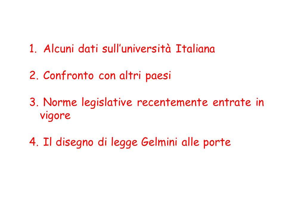 1. Alcuni dati sulluniversità Italiana