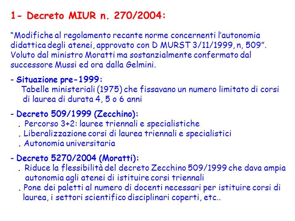 1- Decreto MIUR n. 270/2004: Modifiche al regolamento recante norme concernenti lautonomia didattica degli atenei, approvato con D MURST 3/11/1999, n,