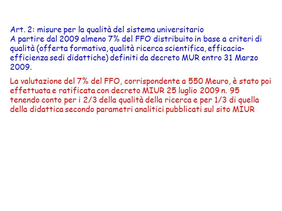 Art. 2: misure per la qualità del sistema universitario A partire dal 2009 almeno 7% del FFO distribuito in base a criteri di qualità (offerta formati