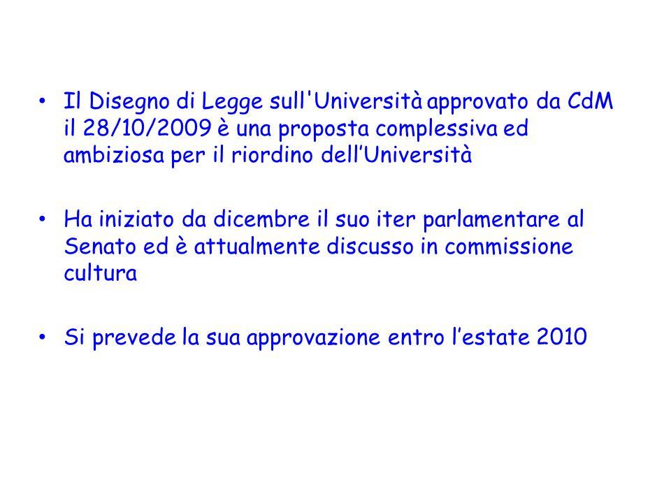 Il Disegno di Legge sull'Università approvato da CdM il 28/10/2009 è una proposta complessiva ed ambiziosa per il riordino dellUniversità Ha iniziato