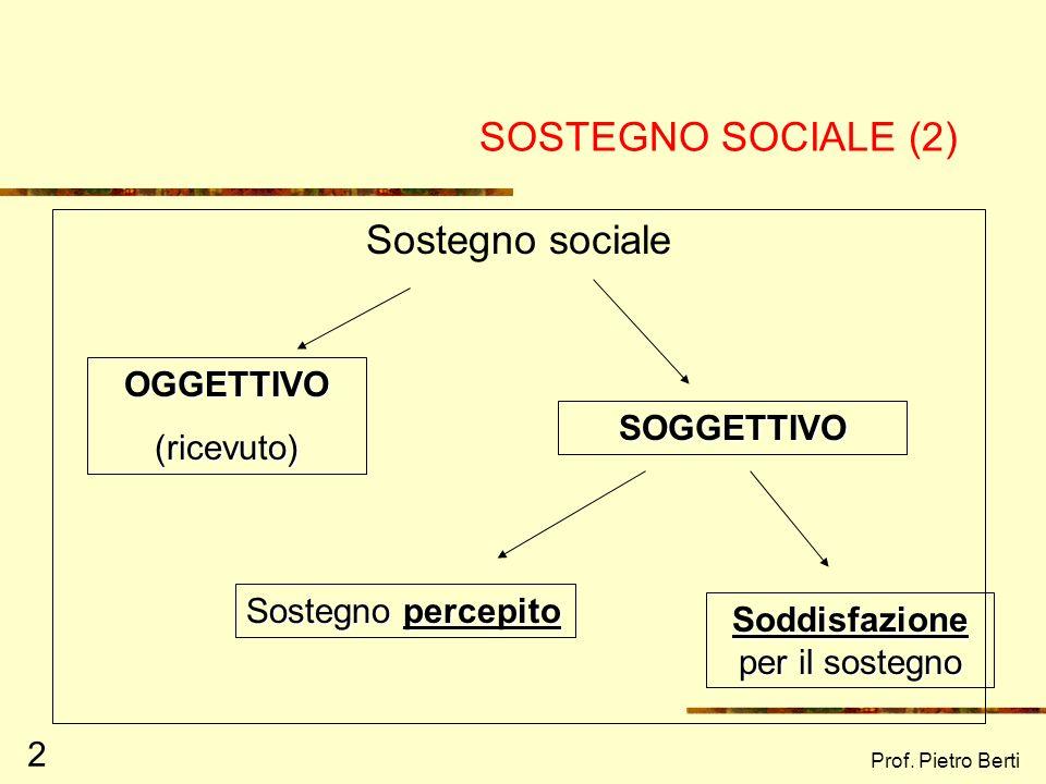 Prof. Pietro Berti 2 SOSTEGNO SOCIALE (2) Sostegno sociale OGGETTIVO(ricevuto) SOGGETTIVO Sostegno percepito Soddisfazione per il sostegno