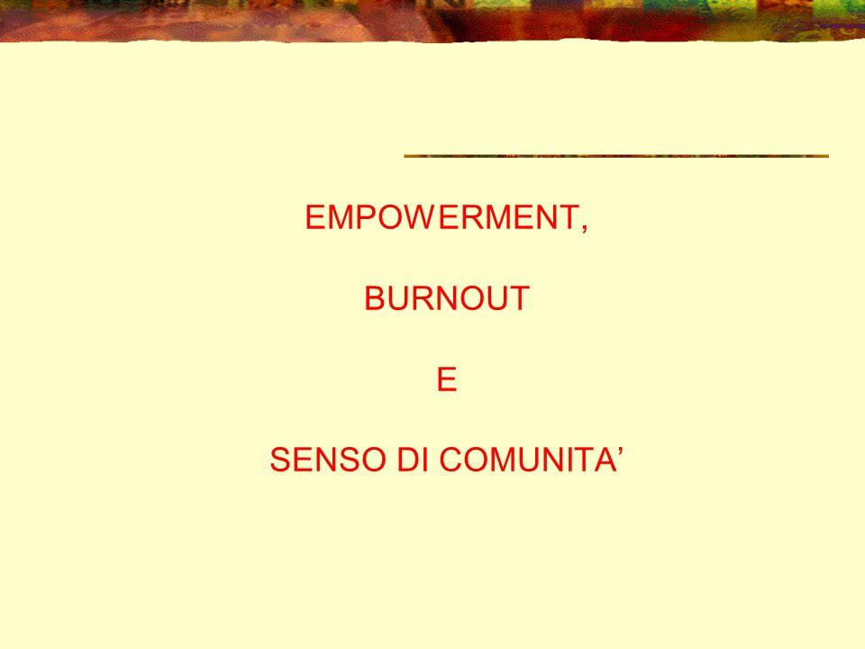 Prof. Pietro Berti 26 EMPOWERMENT, BURNOUT E SENSO DI COMUNITA