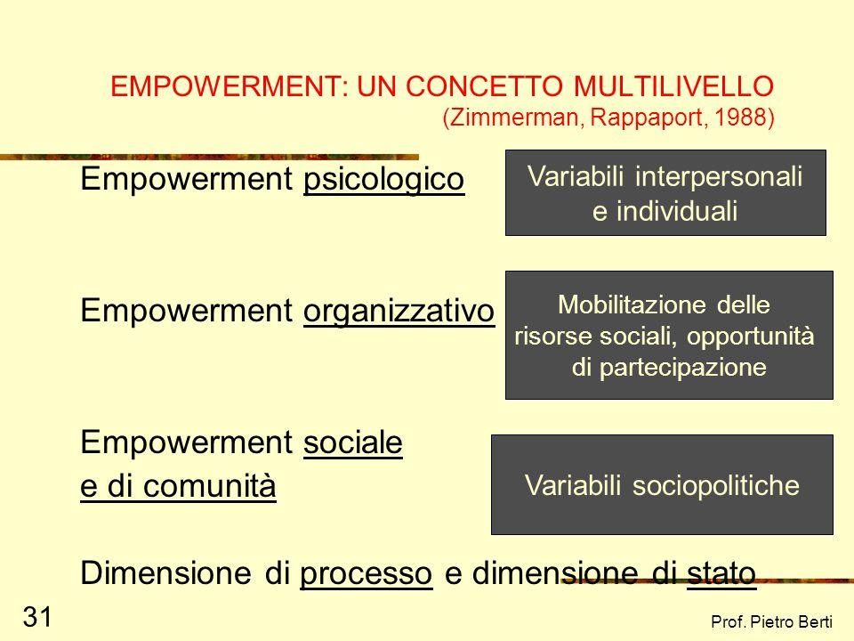 Prof. Pietro Berti 31 EMPOWERMENT: UN CONCETTO MULTILIVELLO (Zimmerman, Rappaport, 1988) Empowerment psicologico Empowerment organizzativo Empowerment