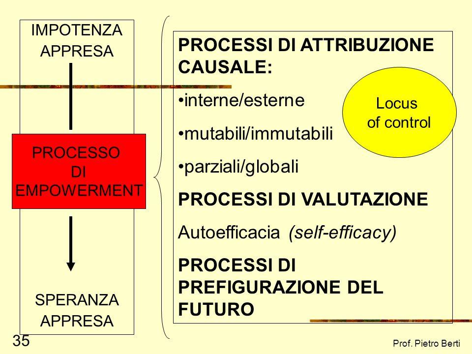 Prof. Pietro Berti 35 IMPOTENZA APPRESA SPERANZA APPRESA PROCESSO DI EMPOWERMENT PROCESSI DI ATTRIBUZIONE CAUSALE: interne/esterne mutabili/immutabili