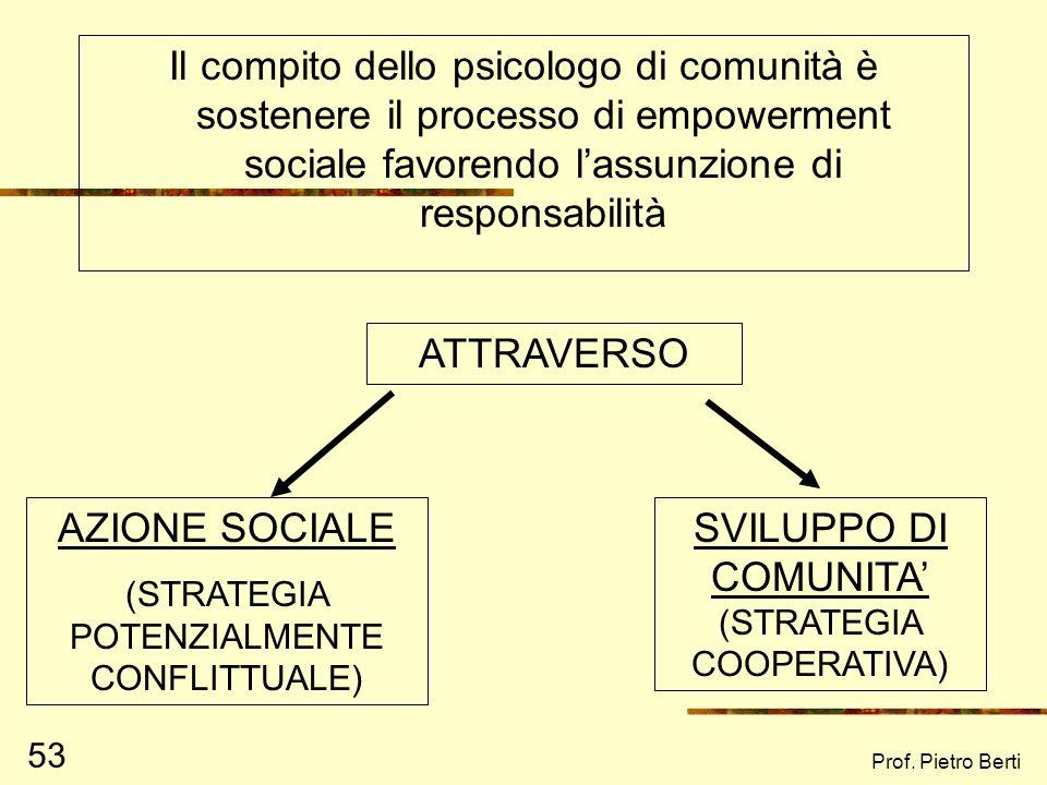 Prof. Pietro Berti 53 Il compito dello psicologo di comunità è sostenere il processo di empowerment sociale favorendo lassunzione di responsabilità AT