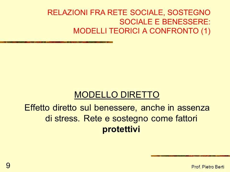 Prof. Pietro Berti 9 RELAZIONI FRA RETE SOCIALE, SOSTEGNO SOCIALE E BENESSERE: MODELLI TEORICI A CONFRONTO (1) MODELLO DIRETTO Effetto diretto sul ben