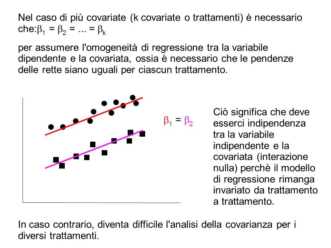 Nel caso di più covariate (k covariate o trattamenti) è necessario che: 1 = 2 =... = k per assumere l'omogeneità di regressione tra la variabile dipen