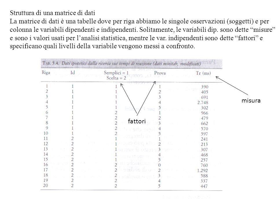 Struttura di una matrice di dati La matrice di dati è una tabelle dove per riga abbiamo le singole osservazioni (soggetti) e per colonna le variabili