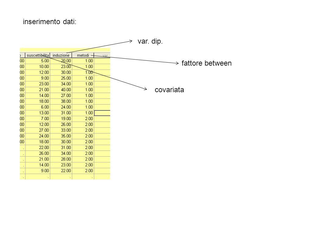 covariata var. dip. fattore between inserimento dati: