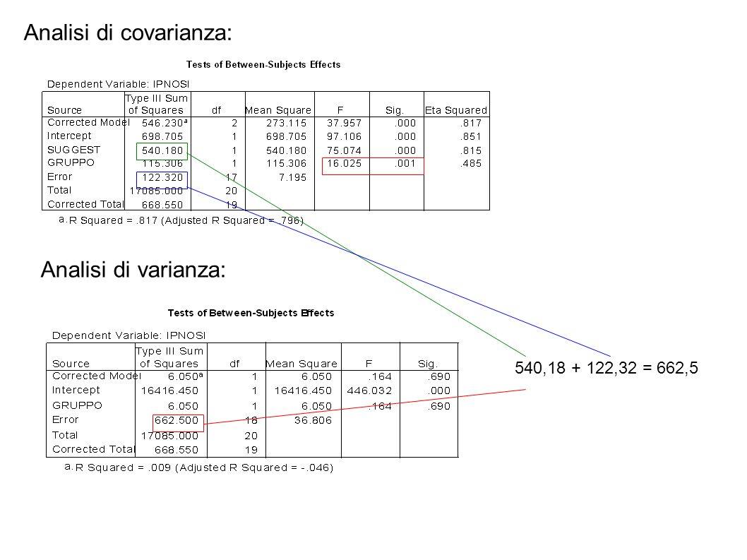 Analisi di covarianza: Analisi di varianza: 540,18 + 122,32 = 662,5