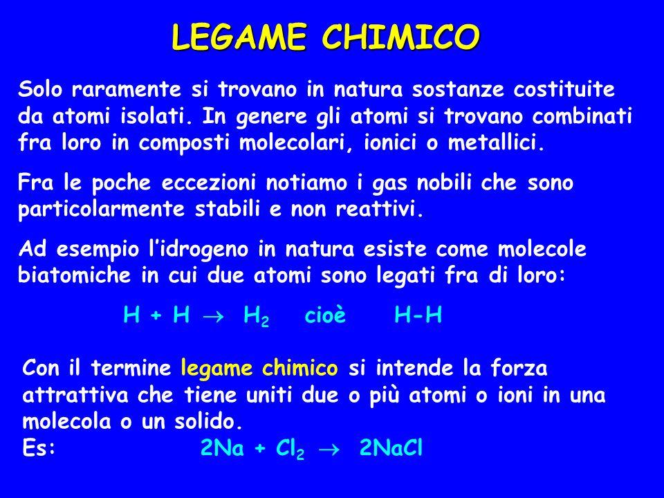 La formazione del legame ionico visto prima può essere rappresentata tramite le formule di Lewis con la seguente equazione Na + Cl: Na + + :Cl: : : : : - Tale scrittura rende evidente come gli atomi assumano la configurazione elettronica di un gas nobile nella formazione degli ioni.
