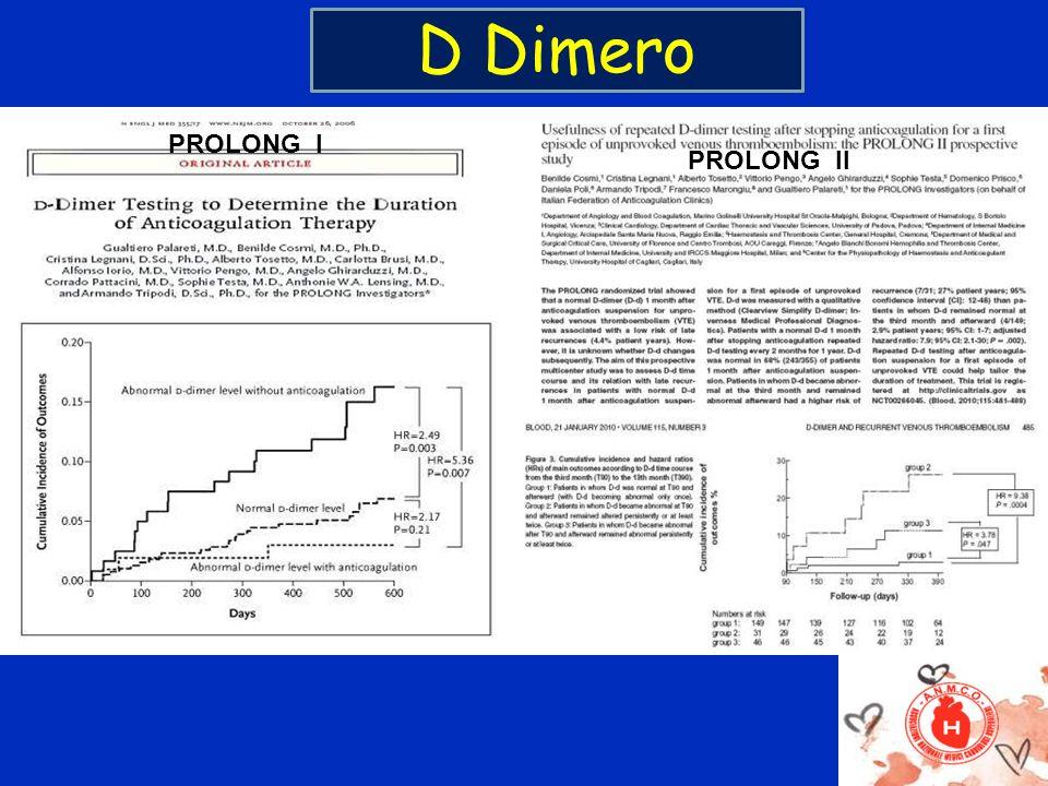 D Dimero PROLONG I PROLONG II