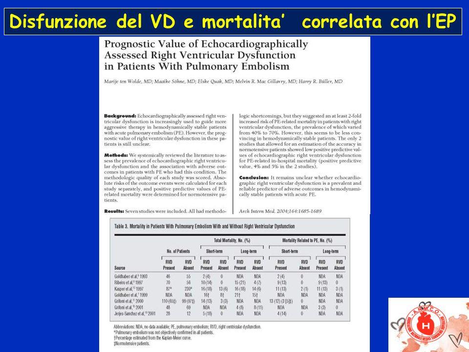 Disfunzione del VD e mortalita correlata con lEP