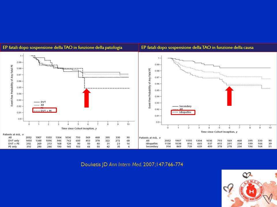 Douketis JD Ann Intern Med. 2007;147:766-774 EP fatali dopo sospensione della TAO in funzione della patologiaEP fatali dopo sospensione della TAO in f