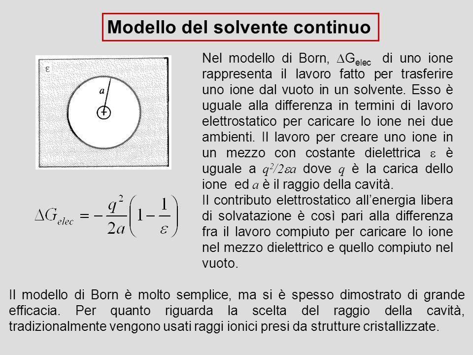 Modello del solvente continuo Nel modello di Born, G elec di uno ione rappresenta il lavoro fatto per trasferire uno ione dal vuoto in un solvente. Es