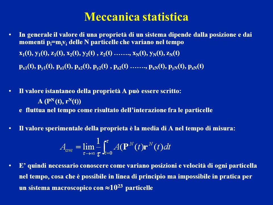 Per risolvere questo problema è stata sviluppata la meccanica statistica in cui un singolo sistema che si evolve nel tempo è sostituito da un gran numero di repliche del sistema, considerate però in uno stesso istante (insieme) La media temporale è quindi sostituita dalla media sullinsieme: in cui lintegrale è esteso a tutte le coordinate e i momenti del sistema considerato, cioè d = dP N dr N Il sistema più comunemente usato in meccanica statistica é quello canonico in cui il numero di particelle N, il volume V e la temperatura T sono costanti In meccanica statistica si introduce poi il concetto di spazio delle fasi che altro non è unestensione dello spazio conformazionale da una a più molecole