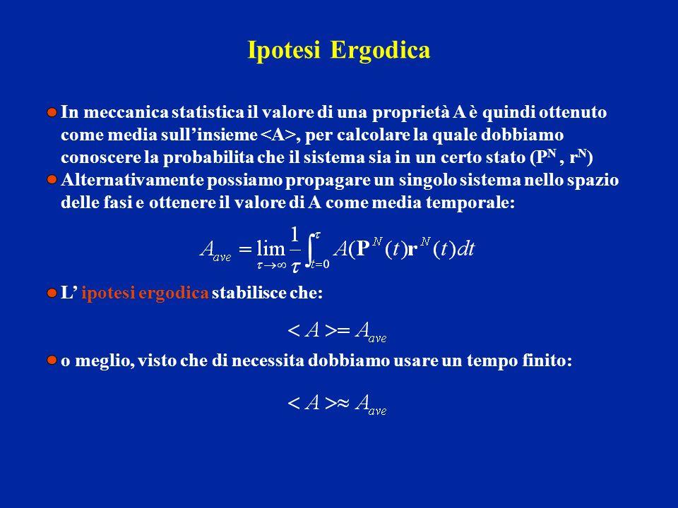 Propagazione del sistema nel tempo Dinamica Molecolare Deterministica Monte Carlo Stocastica In tutte le tecniche di simulazione molecolare si genera una successione nel tempo di M configurazioni del sistema e per ciascuna si calcola A (P N, r N )