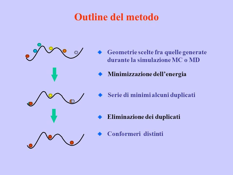 Outline del metodo Minimizzazione dellenergia Eliminazione dei duplicati Geometrie scelte fra quelle generate durante la simulazione MC o MD Conformer