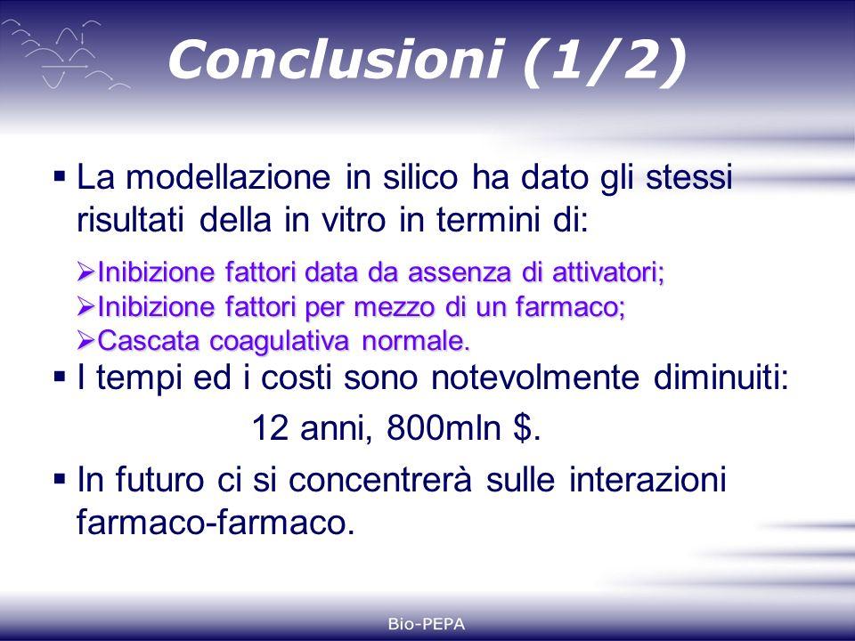 Conclusioni (1/2) La modellazione in silico ha dato gli stessi risultati della in vitro in termini di: I tempi ed i costi sono notevolmente diminuiti: 12 anni, 800mln $.