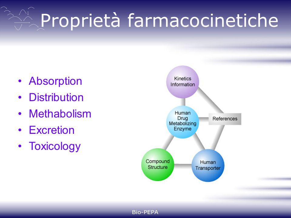 Proprietà farmacocinetiche; Reti biochimiche; Multiset Rewriting; Artificial Neural Network; Bio-Pepa; Processo emostatico-emocoagulatorio; Bio-PEPA in blood coagulation; Interazione farmaco inibitore emocoagulatorio; Conclusioni.