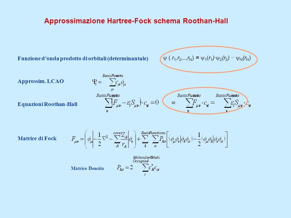 Approssimazione Hartree-Fock schema Roothan-Hall Approssim. LCAO Matrice Densita Equazioni Roothan-Hall Funzione donda prodotto di orbitali (determina