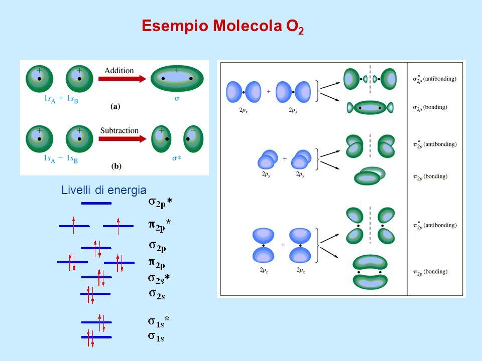 Esempio Molecola O 2 Livelli di energia