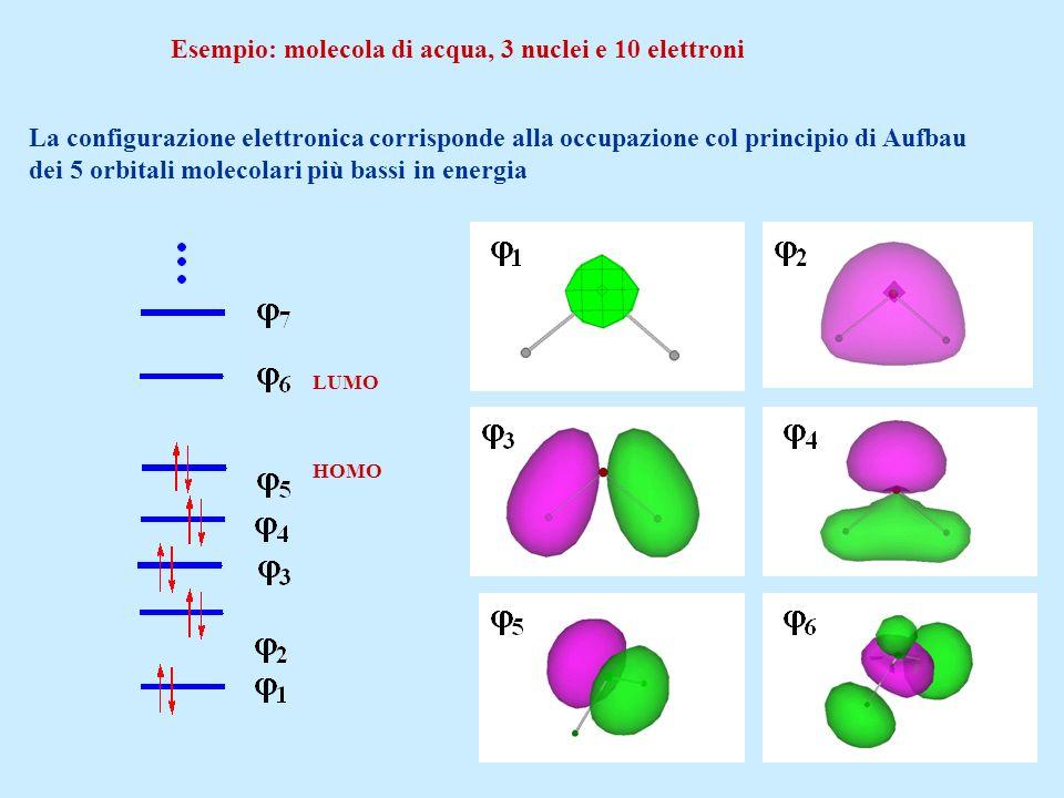 Esempio: molecola di acqua, 3 nuclei e 10 elettroni La configurazione elettronica corrisponde alla occupazione col principio di Aufbau dei 5 orbitali