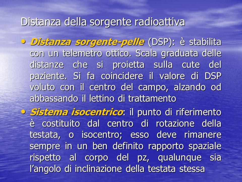 Distanza della sorgente radioattiva Distanza sorgente-pelle (DSP): è stabilita con un telemetro ottico. Scala graduata delle distanze che si proietta