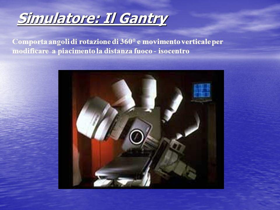 Simulatore: Il Gantry Comporta angoli di rotazione di 360° e movimento verticale per modificare a piacimento la distanza fuoco - isocentro